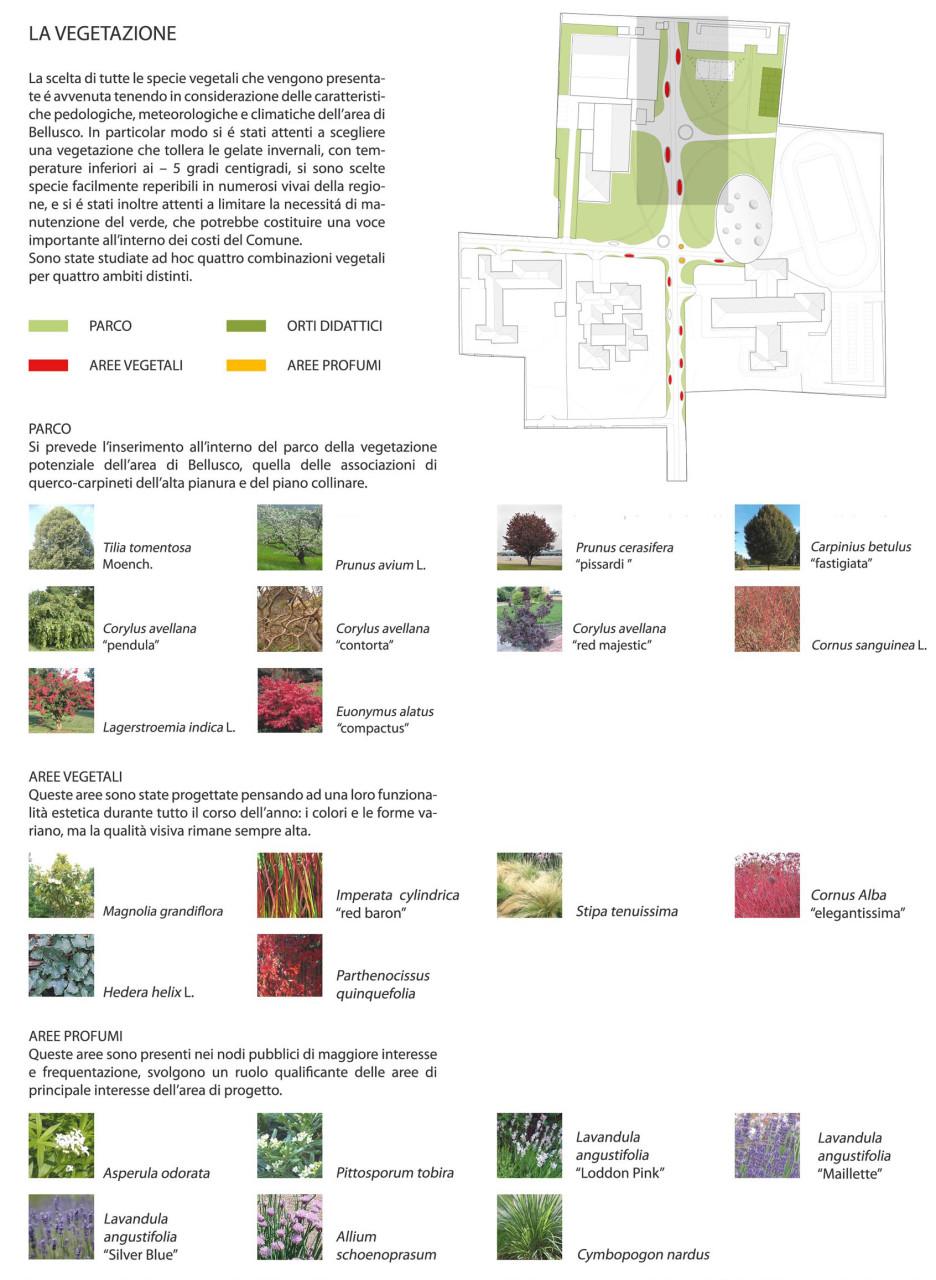 4 Wisp-Architects-Bellusco Sport Center -Skemes greenery 2