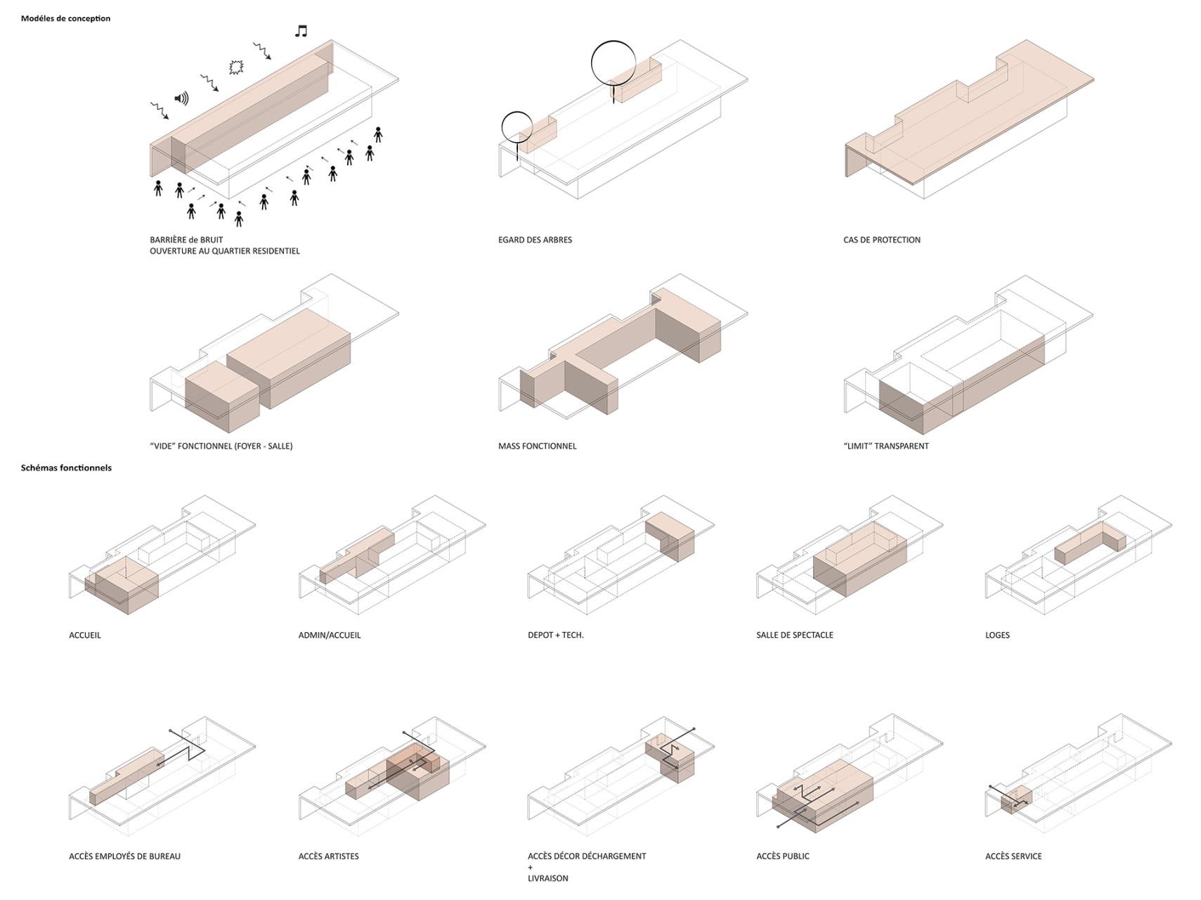1 Wisp-Architects-Atelier-Arlanch-Pavillon-da-la-danse-Drawing